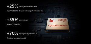 Spesifikasi Lengkap Xiaomi Mi 11 Performa dan Harga Terbarunya